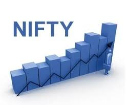 FUTURE SELL: NIFTY (NSE)